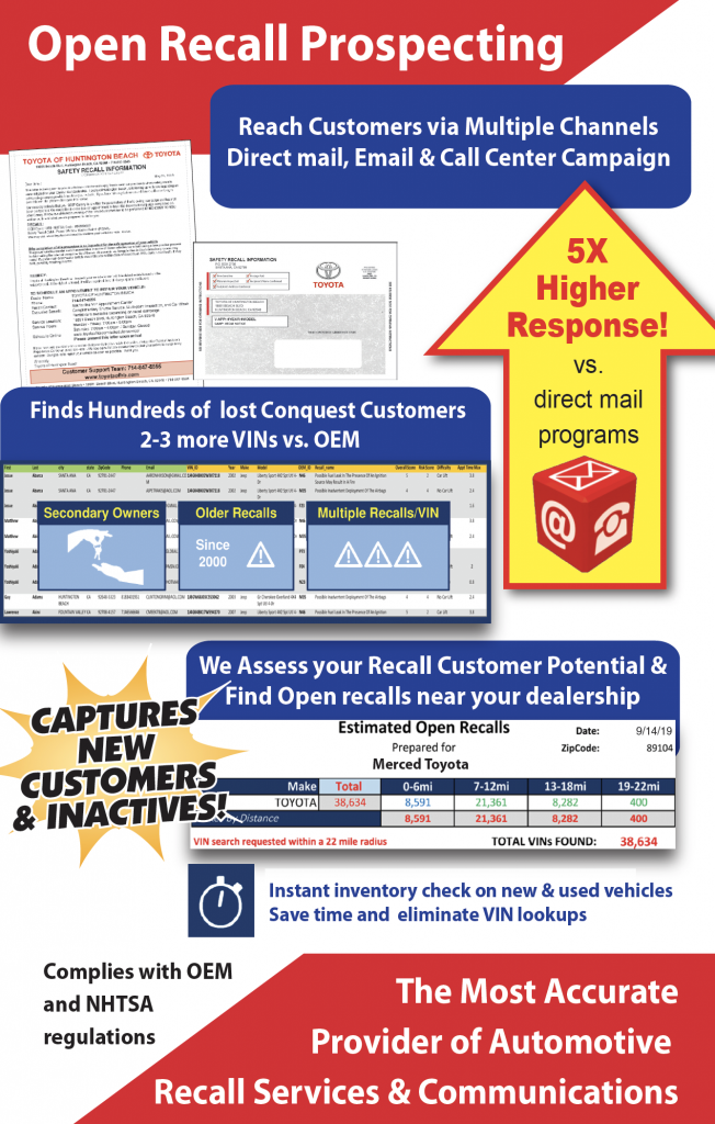 Open Recall Prospecting. Thank you for your interest. Call Today 949-263-8763. Reach Customers via Multiple Channels. Direct Mail. Email and Call Center Campaign. Find Hundreds of Lost Conquest Customers, More Vin's Vs. OEM. Secondary Owners, Older Recalls, Multiple Recalls-VIN. 5 Times Higher Response VS. Direct Mail Programs. Capture New Customers and Inactives. We capture 5-20% response rates with our Multi-channel prospecting. We Assess Your Recall Customers potential and Find Open Recalls Near Your Dealership. Instant Inventory Check on New and Used Vehicles. Save Time and Eliminate VIN Lookups. Complies with OEM and NHTSA Regulations. The Most Accurate provider of Automotive Recall Services and Communications. Below is a quick reference list of dealers we are currently providing successful recall platforms for. Manhattan Beach Toyota. Toyota Of Huntington Beach. I-10 Toyota. Valley Hi Toyota. Centennial Toyota. Selma Honda. South County Lexus. Subaru Of San Bernardino.